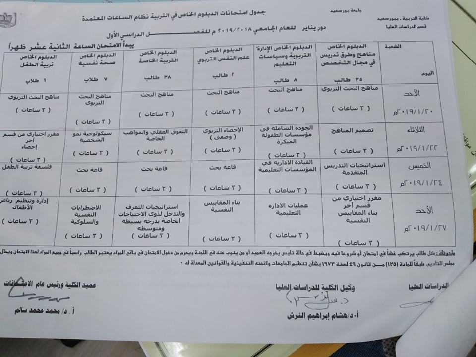 Table of examinations for special diploma in education for the first semester of the academic year 2018/2019